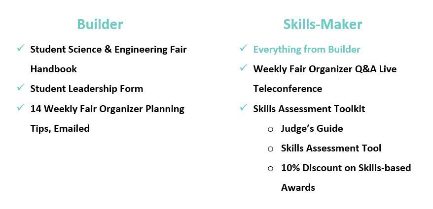 Builder - Skills-Maker Terms
